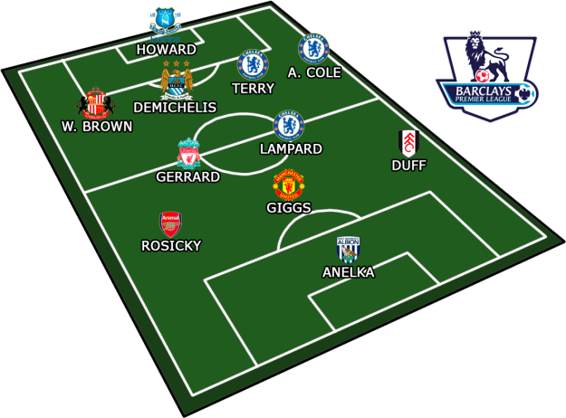 ALINEACION_VETERANOS_PREMIER_LEAGUE